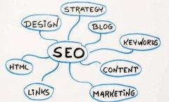 网站seo优化都需要解决哪些相同的问题?
