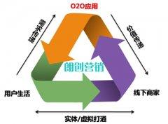 五个方面教你做好传统服务企业O2O营销