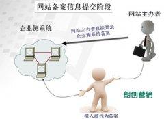 郑州企业网站正规快速备案流程