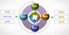 网站seo优化中重要的数据分析