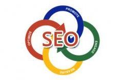 SEO数据分析:用户行为数据的影响