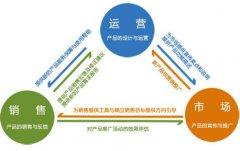 大型门户网站SEO优化排名的四个策略