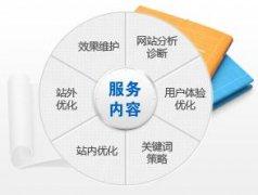 企业网站如何全面SEO优化