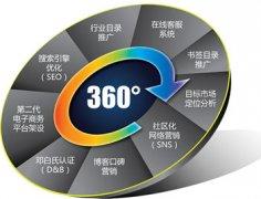 朗创SEO汇总互联网免费推广方式
