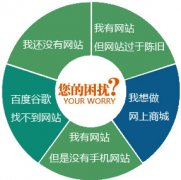 郑州企业网站开发需要的几个步骤