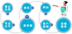 郑州企业做网站域名注册选择常识