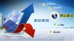 郑州做网站公司哪家好,多少钱